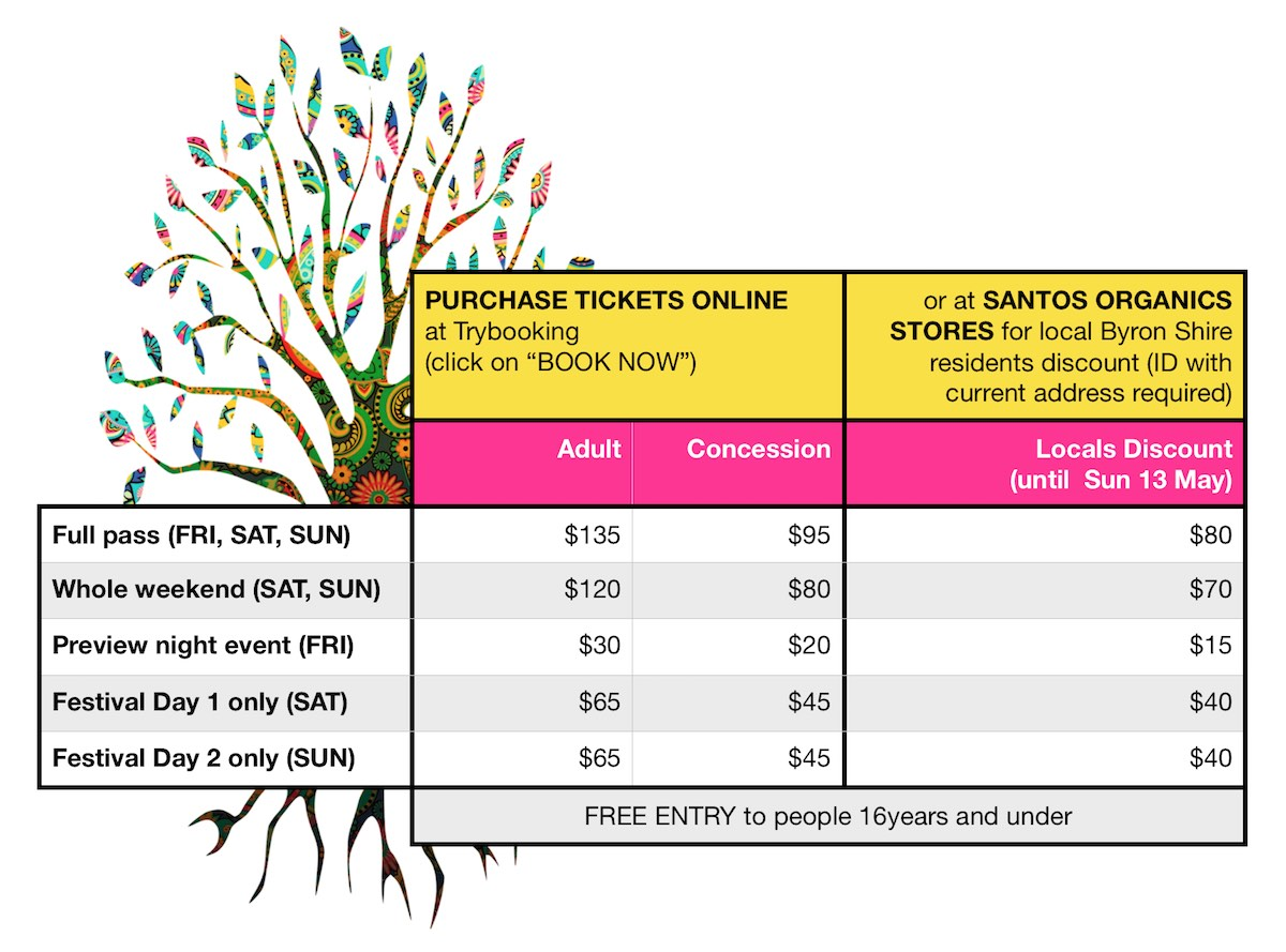 Renew Fest Ticket Prices