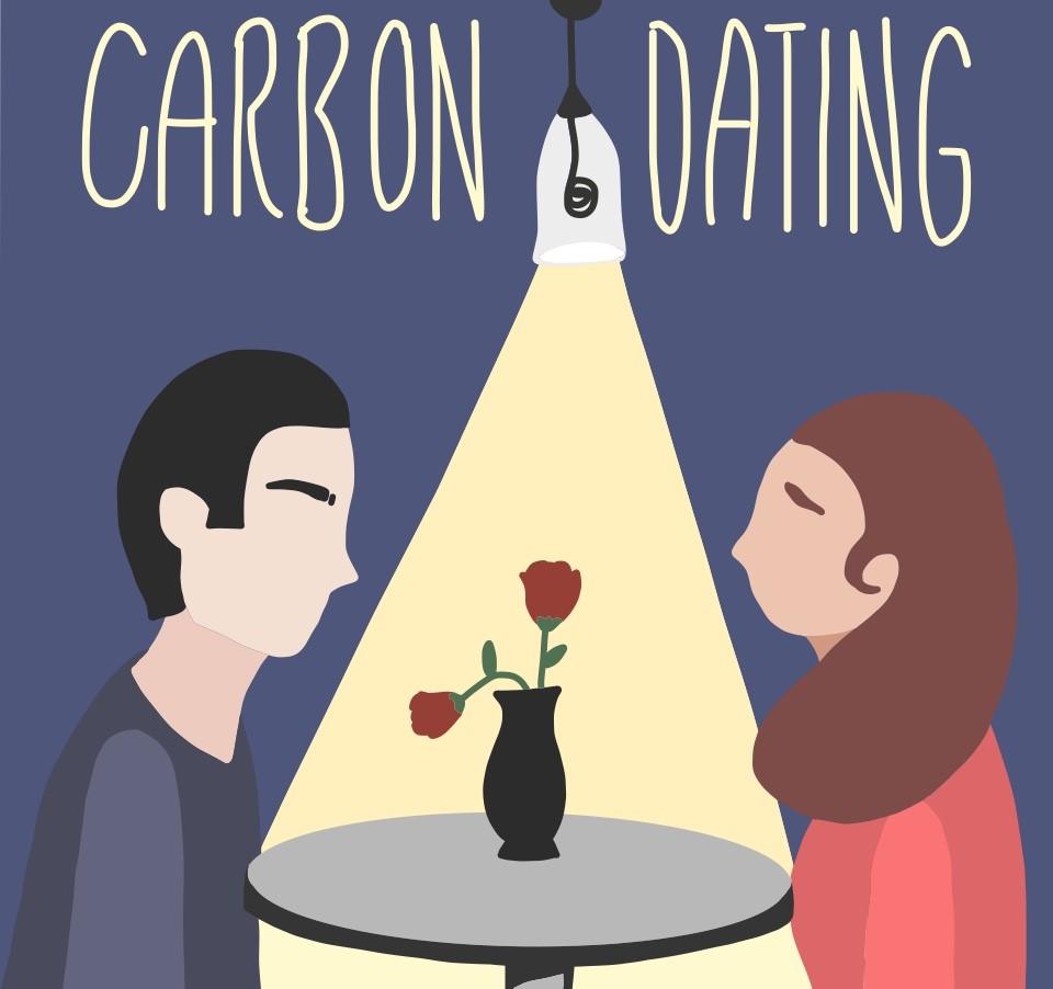Carbon dating bruges til