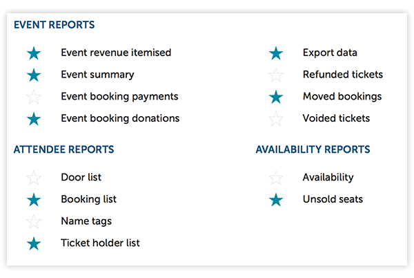 Choose your favourite reports and find them quickly later